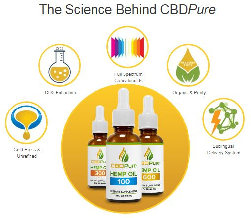 cbd pure hmp oil reviews